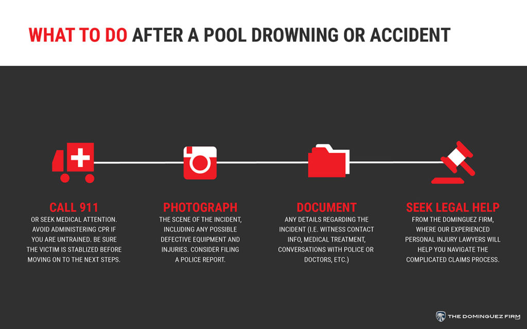 What to do after a swimming pool drowning