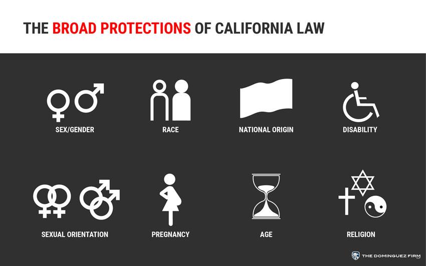 Protecciones amplias de la Ley de California