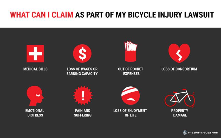 Reclamo por Lesiones en Bicicleta