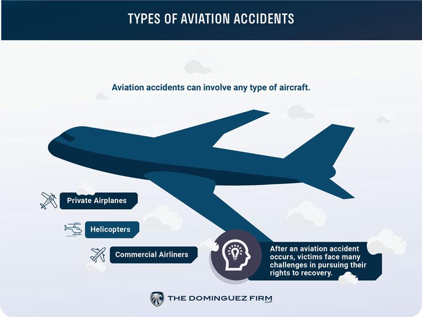 Abogados de Accidentes de Aviación