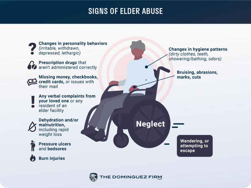 Los Angeles Nursing Home Abuse Attorney Get Justice Now