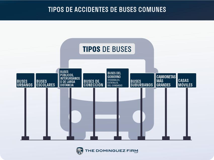 Qué tipos de vehículos se consideran un autobús