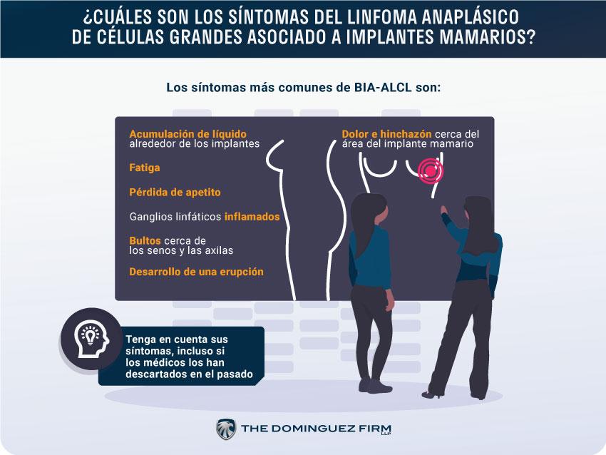 Sintomas de Implantes Mamarios Allergan