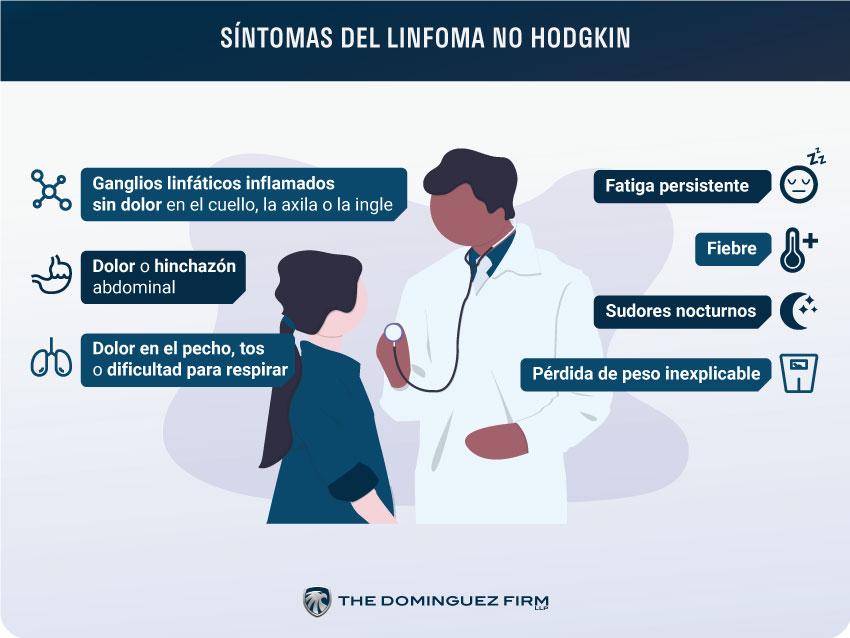 Sintomas del Linfoma No Hodgkin