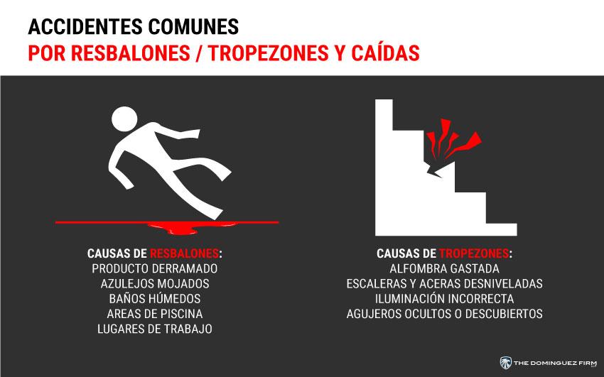 Accidentes Comunes Por Resbalones Tropezones Y Caidas
