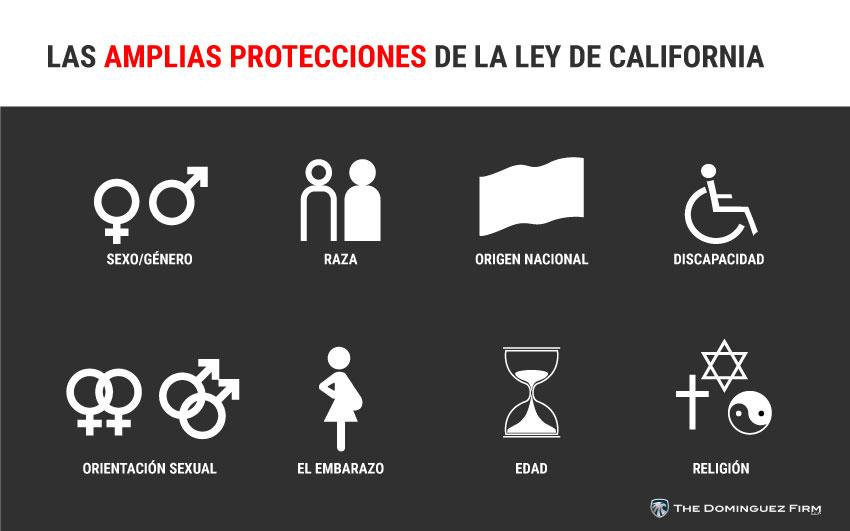 Las Amplias Protecciones De La Ley De California