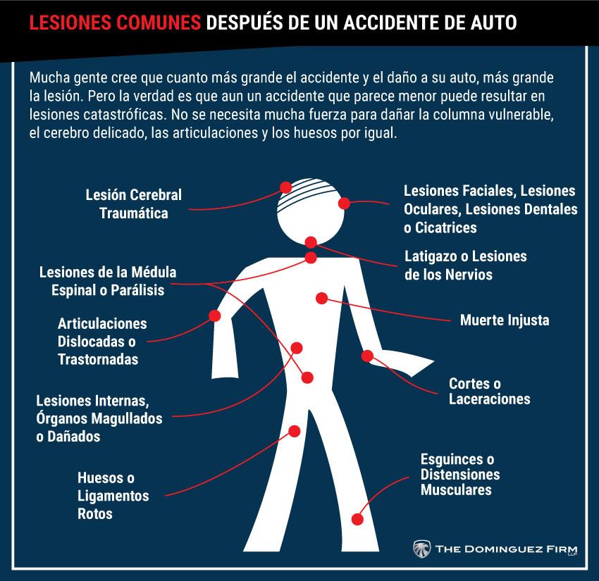 Lesiones Comunes Despues De Un Accidente De Auto