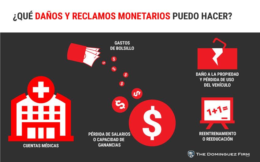 Que Danos y Reclamos Monetarios Economicos Puedo Hacer