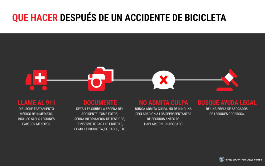 Que Hacer Despues De Un Accidente De Bicicleta