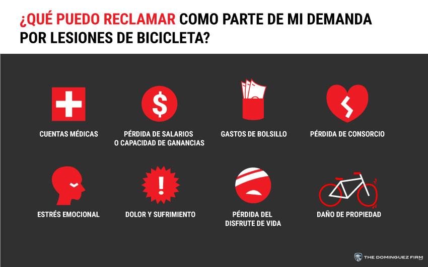 Que Puedo Reclamar Como Parte De Mi Demanda Por Lesiones De Bicicleta