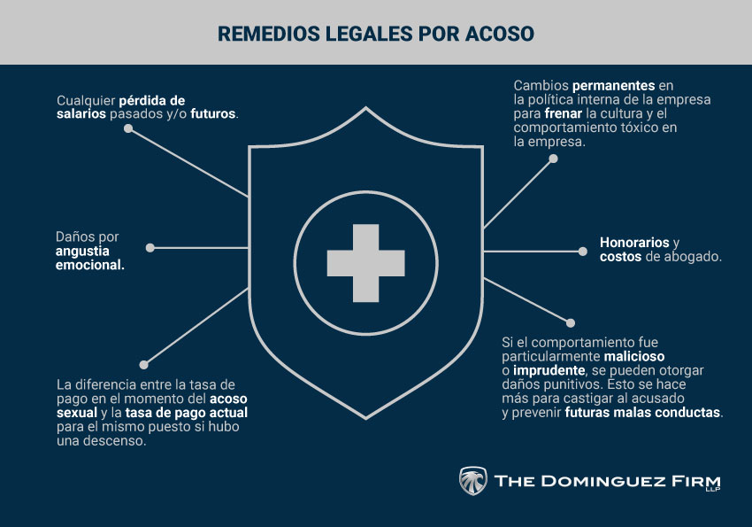 Remedios Legales Por Acoso